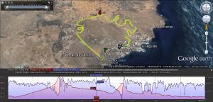 trail 20 kms junio